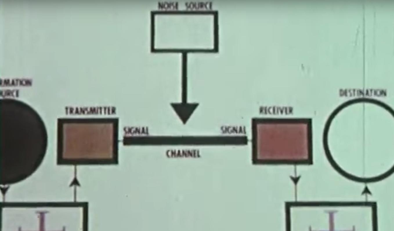 Standbild aus dem Film 'Einführung in die Informationstheorie' Diagramm Sender-Transmitter-Kanal-Rauschen-Empfänger